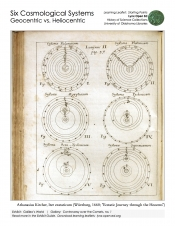 Kircher-Cosmological Systems